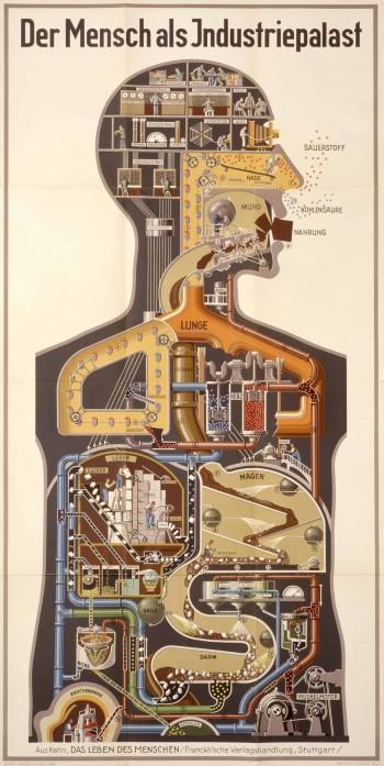 Henning Lederer – Man as Industrial Palace